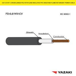 สายไฟ-FD-0.6-1KV-CV---01