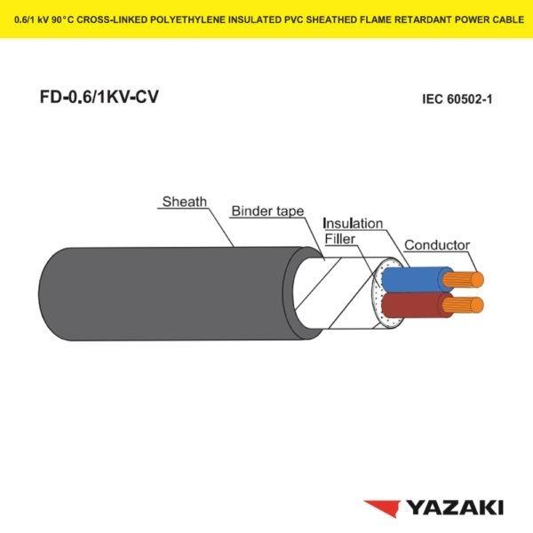 สายไฟ FD-0.6-1KV-CV