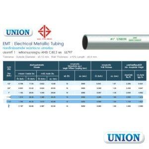 ท่อร้อยสายไฟ-Union-EMT