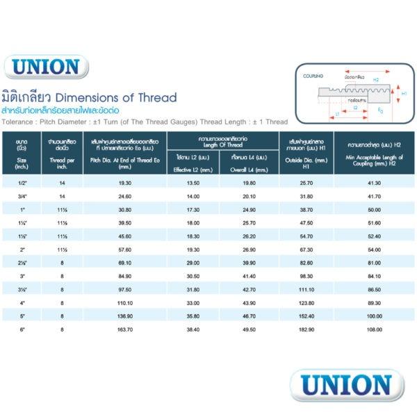 ท่อร้อยสายไฟ Union-dimensions-of-thread