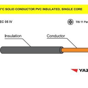 สายไฟ 60227 IEC 05 IV