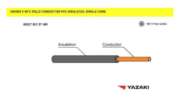 สายไฟ 60227 IEC 07 HIV