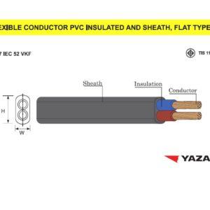 สายไฟ 60227 IEC 52 VKF