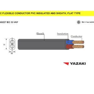 สายไฟ 60227 IEC 53 VKF