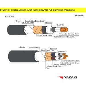 สายไฟยาซากิ 8.7/15 KV-CV