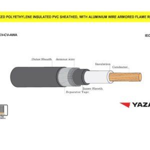 สายไฟ FD-0.6-1KV-CV-AWA